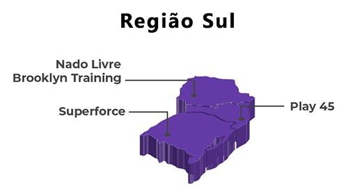 Convênios nos estados do Paraná, Santa Catarina e Rio Grande do Sul. - ANAJUSTRA Federal