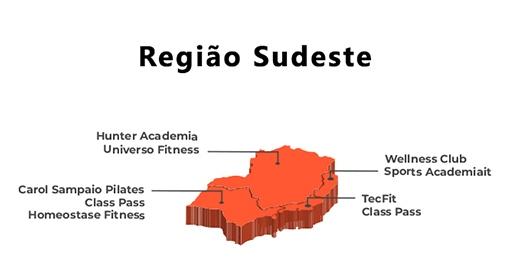 Academias nos estados de Minas Gerais, São Paulo, Rio de Janeiro e Espírito Santo. - ANAJUSTRA Federal