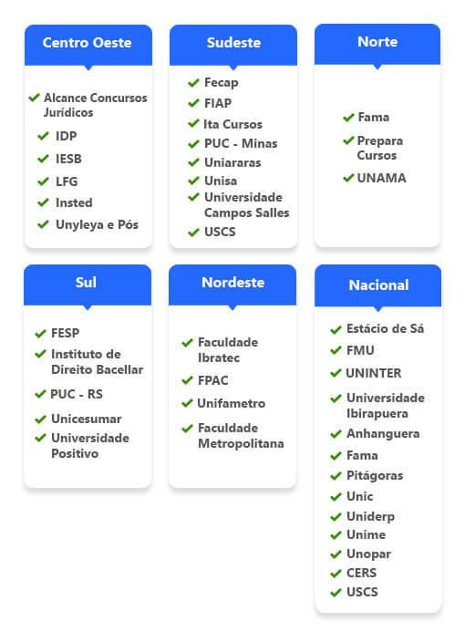 Mais de 30 universidades no país.  - ANAJUSTRA Federal